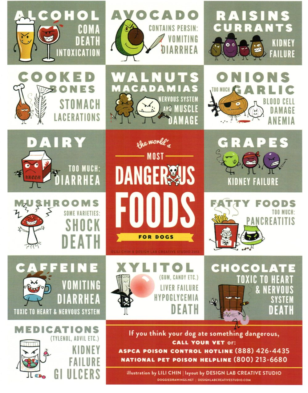 toxic-foods-for-dogs